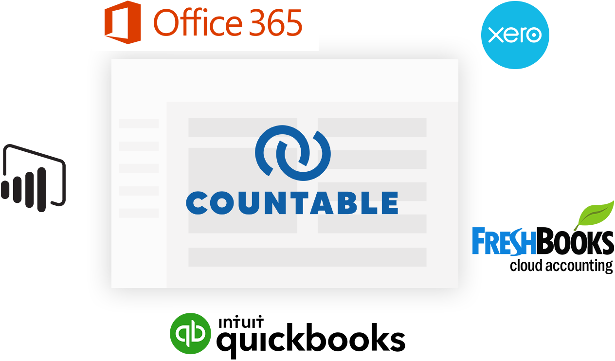 Countable accounting software Integrations